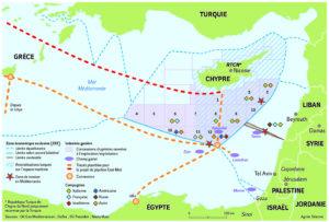 les enjeux du gaz et du pétrole
